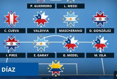 Chile y Argentina mandan en el 11 ideal de cuartos en Copa América